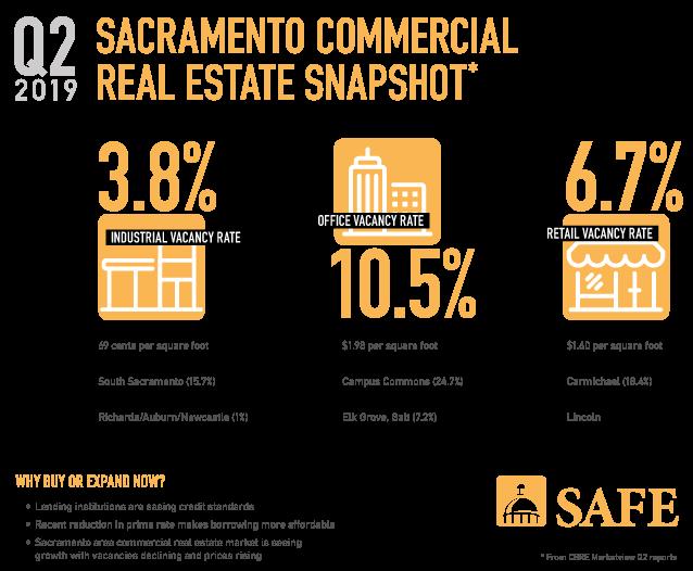 CommercialRE_Q2_Infographic