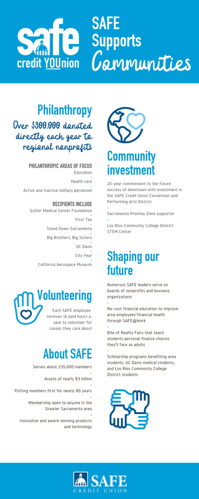 SAFE supports communities